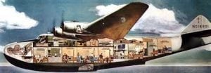 This cutaway view shows how space was utilized in early commercial aircraft.